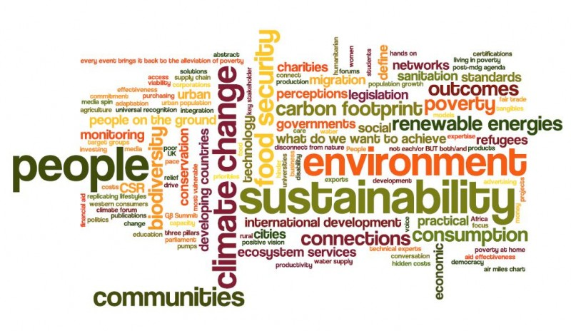 sustainability - associated words, picture: www.humanitariancentre.org / pixelio