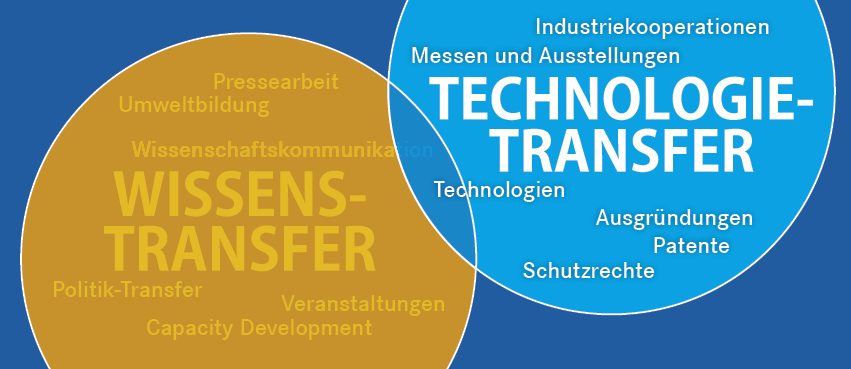Technologietransfer/UFZ