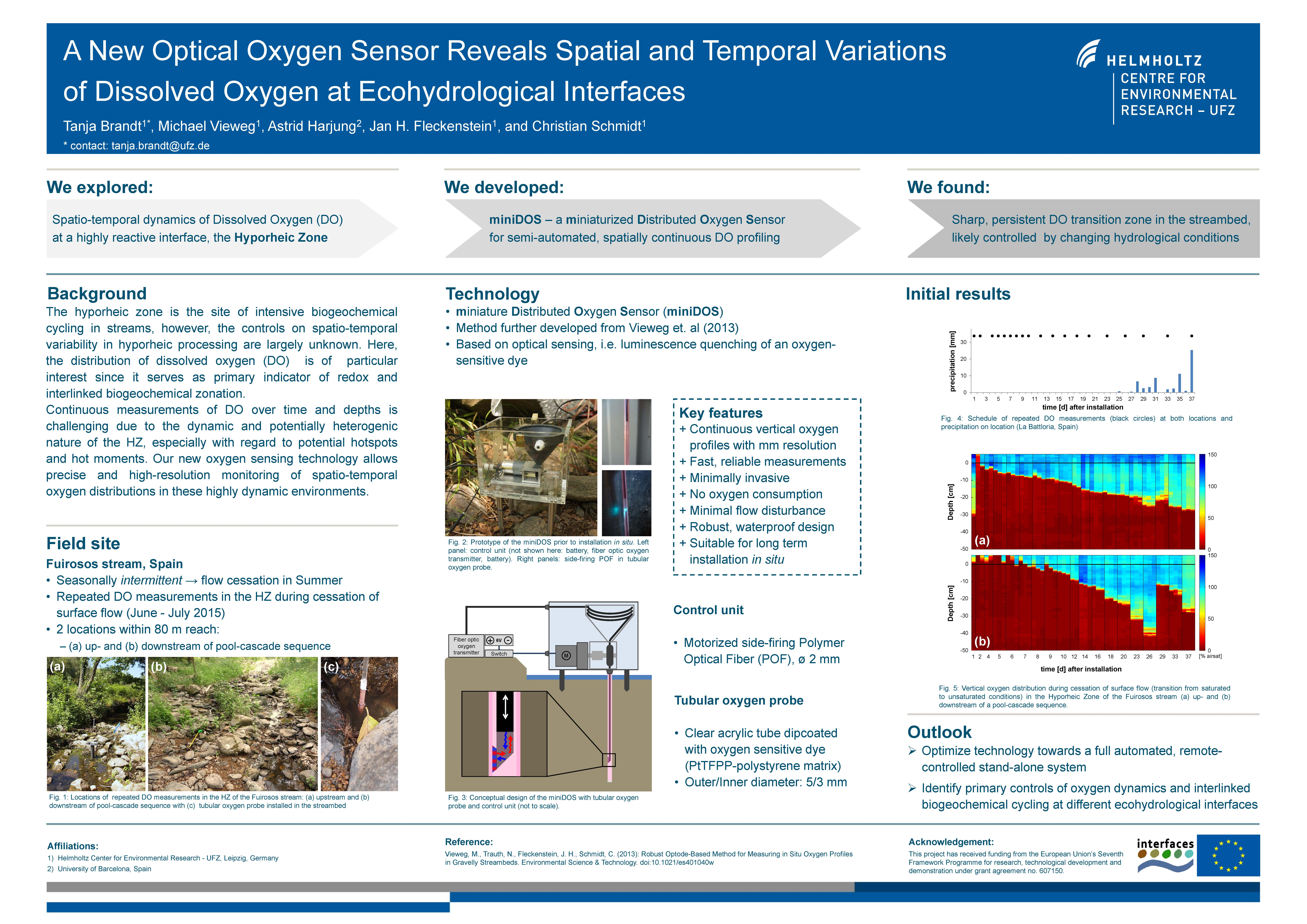 Conference Posters - Helmholtz-Centre for Environmental Research
