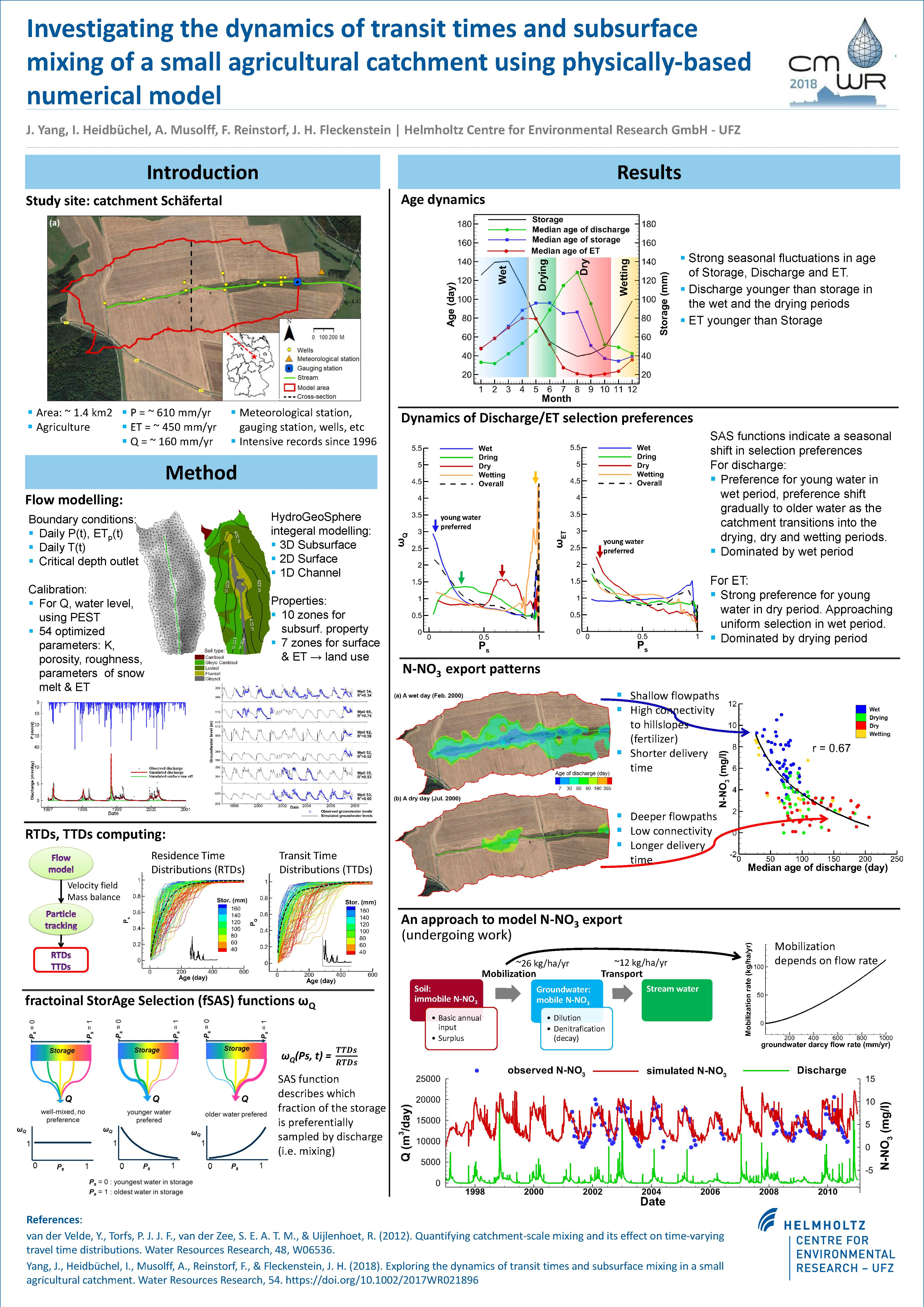 Conference Posters Helmholtz Centre For Environmental