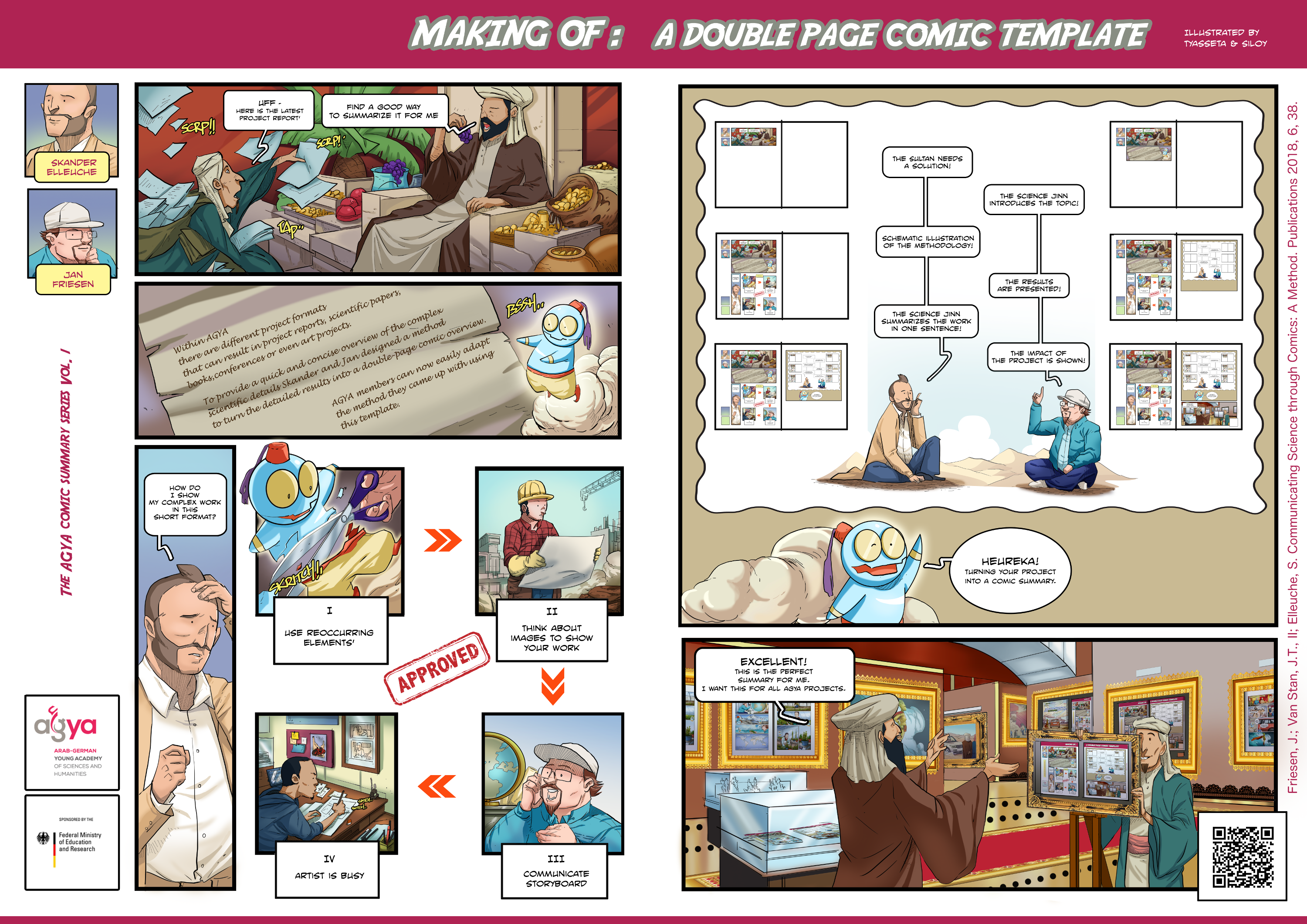 ElleucheFriesen_Making of a double page comic summary
