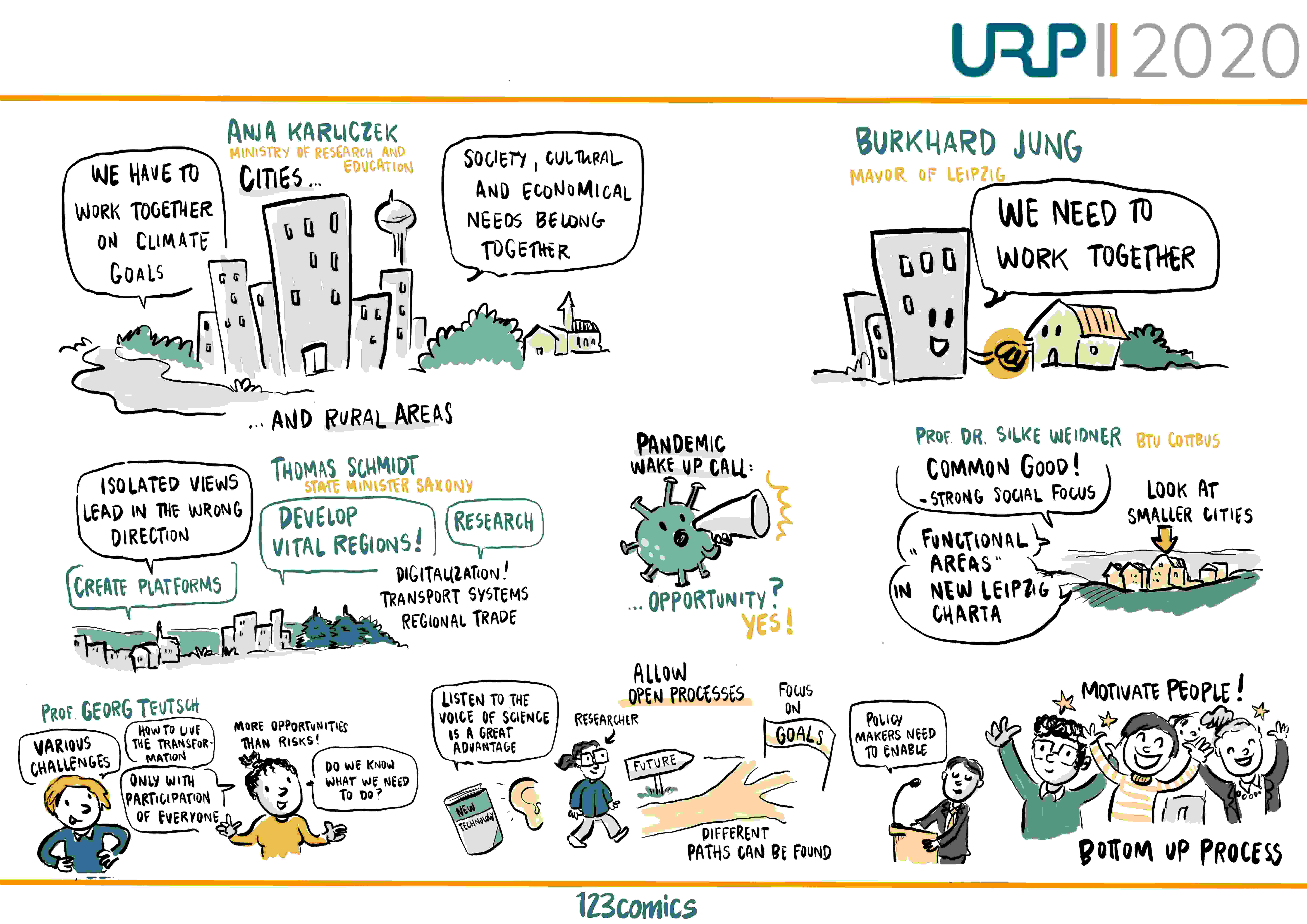 Graphic Recording of the URP2020 Opening Ceremony