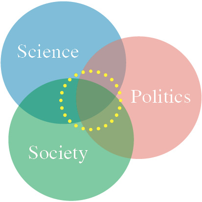NesNet - Science, Politics, Society