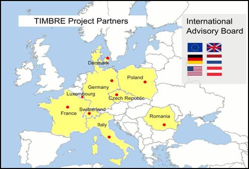 Timbre Project Partners