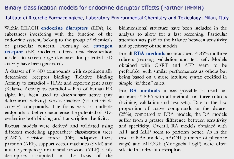 Models endocrine disrupters 1