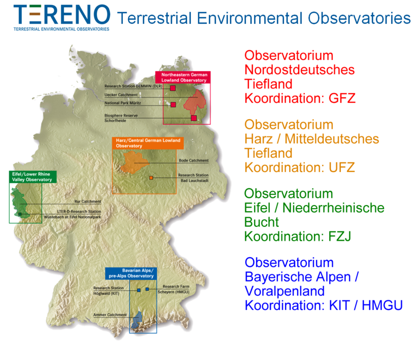 Terrestrial Environmental Observatories